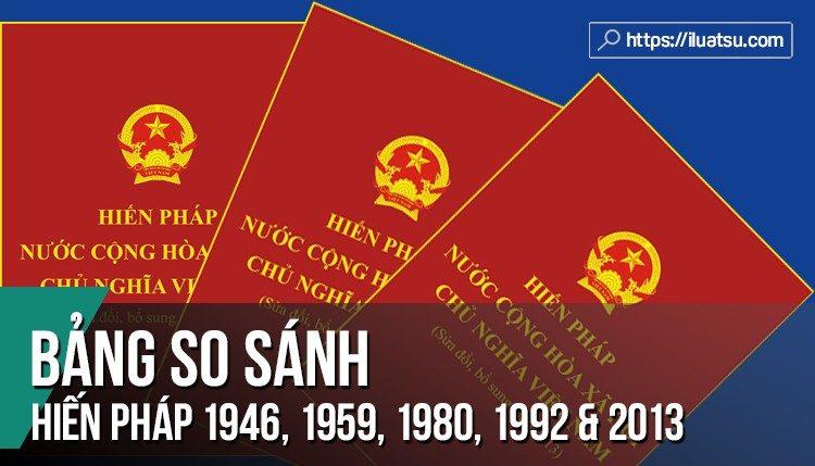 Bảng so sánh Hiến pháp Việt Nam 1946, 1959, 1980, 1992 và 2013 (So sánh các bản Hiến pháp Việt Nam)
