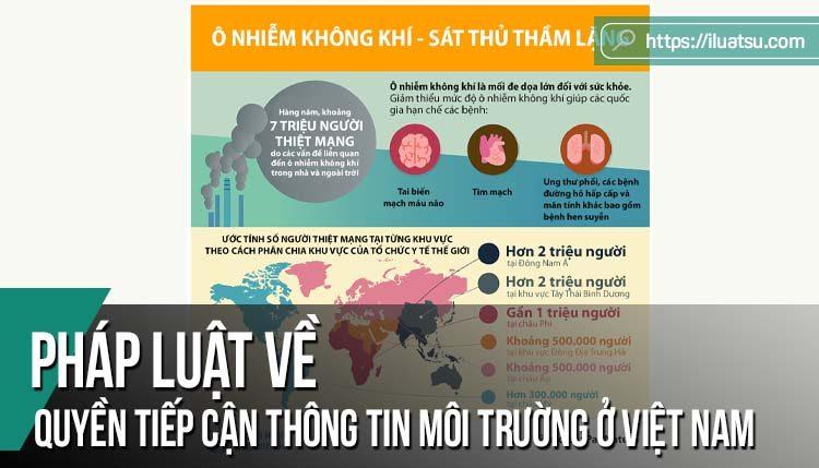 Pháp luật về quyền tiếp cận thông tin môi trường ở Việt Nam