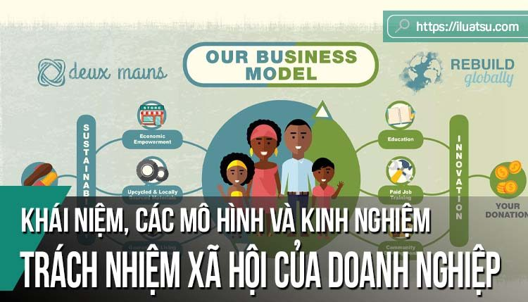 Trách nhiệm xã hội của doanh nghiệp: Khái niệm, các mô hình và kinh nghiệm đối với các doanh nghiệp