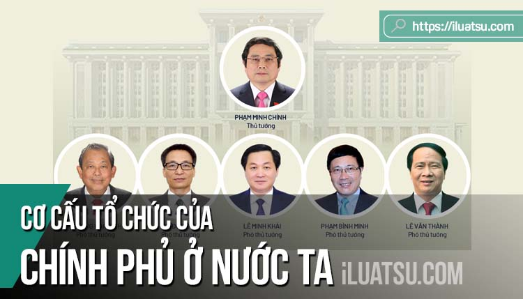 Cơ cấu tổ chức của Chính phủ trong các bản Hiến pháp Việt Nam